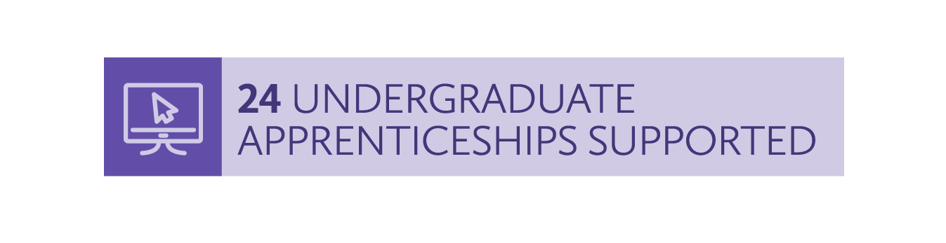 24 undergraduate apprenticeships supported